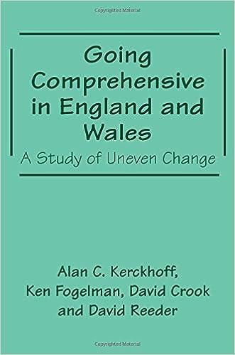 Going Comprehensive In England And Wales: A Study Of Uneven Change Más Vendidos 2018 Bajar Gratis