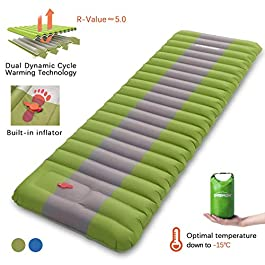 Overmont Extra 4.7in Thickness 27.5in Width Sleeping Pad Inflatable Camping Mat Ultimate Air Mattress Compact Carry Bag…