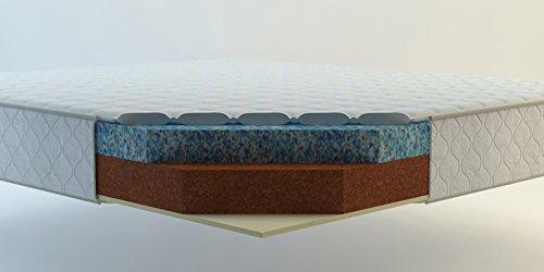 Kurl-on Klassic 6-inch King Size Coir Mattress (78x72x6)