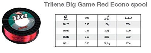 Berkley Trilene Big Game 50LB 0.60MM 600M rot