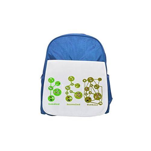 Distributed Communication networks. Printed Kid 's Blue Backpack, Cute de mochilas, Cute Small de mochilas, Cute Black Backpack, Cool Black Backpack, Fashion de mochilas, large Fashion de mochilas, Black Fashi