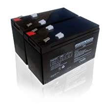 12V 9AH Replacement Battery for APC Back-UPS RS 1500 - 2 Pack