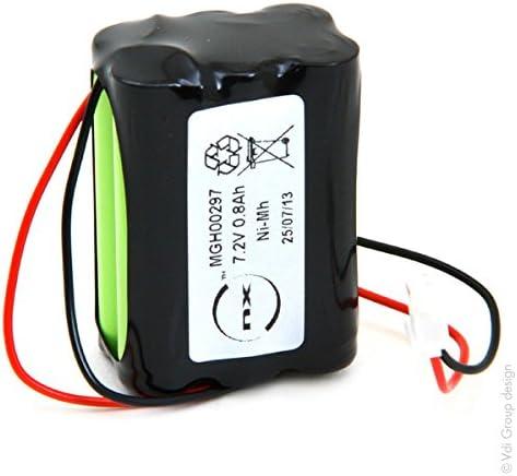 NX - Batería NiMH 6X AAA 6S1P ST2 7.2V 800mAh Molex: Amazon.es ...