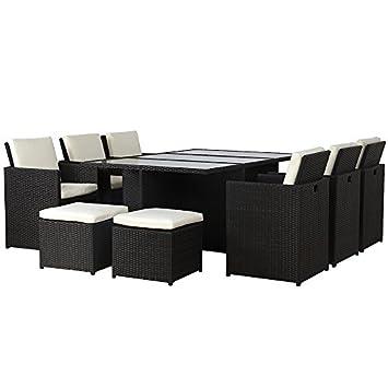 Rattan lounge schwarz  POLY RATTAN Lounge Gartenset Schwarz Garnitur Polyrattan ALU - Kein ...