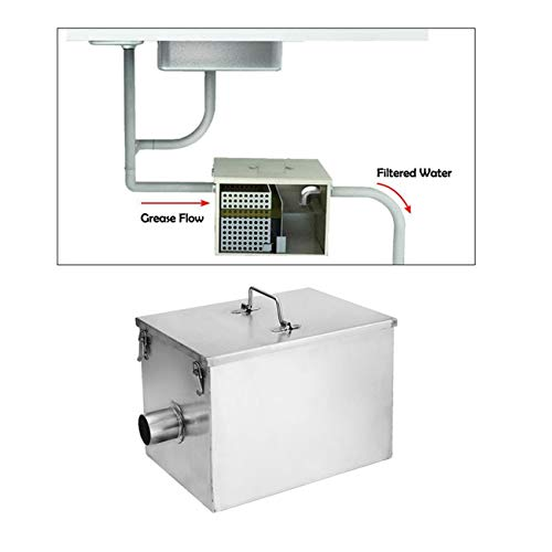 Industrial Kitchen Grease Trap: Top 10 Commercial Kitchen Grease Traps Of 2019