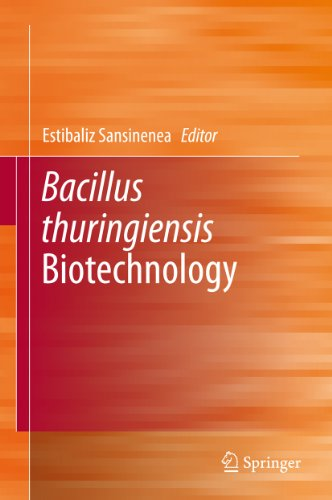 Bacillus thuringiensis Biotechnology (English Edition)
