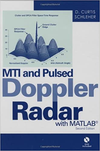 MTI and Pulsed Doppler Radar With MATLAB (Artech House