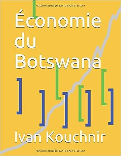 Économie du Botswana
