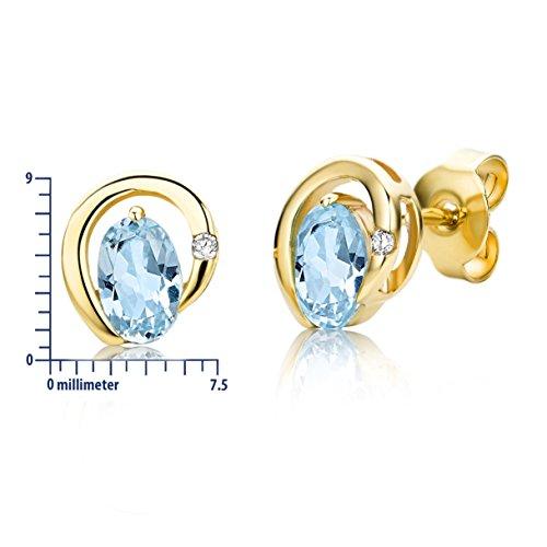 Miore - MH9085E - Boucles d'Oreille Femme - Or Jaune 9 Cts 375/1000 1.65 Gr - Topaze Bleue