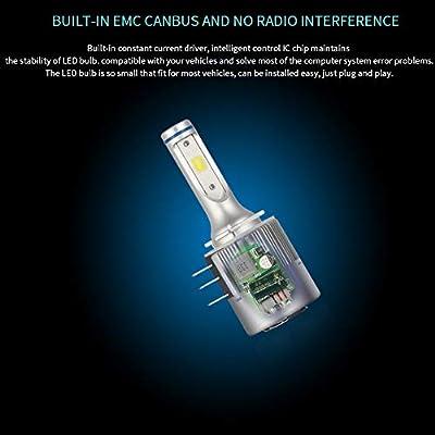 H15 LED Headlight Bulb Canbus 72W 8000LM COB Chip Wireless Car Headlamp 12V 24V High Beam Headlight and DRL 6000k For Volkswagen Golf MK6 MK7 Touran Ford Explorer 2016 BMW 2 Series Mercedes: Automotive