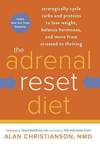 Adrenal Reset Diet Strategically Proteins ebook product image