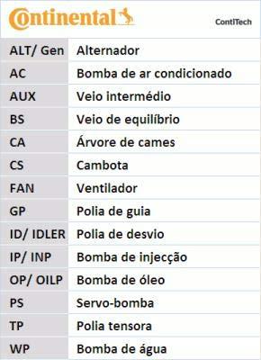 CONTITECH Bomba de agua y correa dentada número de pieza: ct1035wp3: Amazon.es: Coche y moto