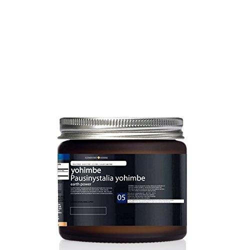 Comforter Herbs Yohimbe Massage Skin Cream (Full (Skin Comforters)