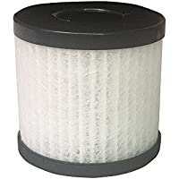 Replacement HEPA Filter for Mododo Air Purifier