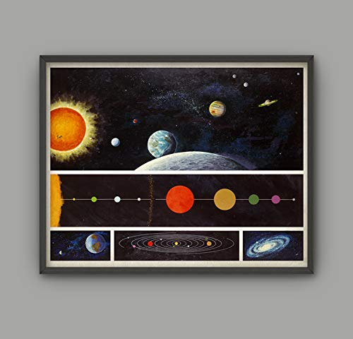 Les Connie NASA Solar System Art Print Astronomy Wall Art Planet Size Comparison The Sun Space Bedroom Decor Cosmos Space Exploration Milky Way (Comparison Of Planets In Our Solar System)
