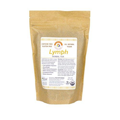 Lymph Herbal Tea