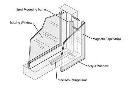 soundproof windows nyc magnetseal soundproofing window kit of magnetic tape framing trim