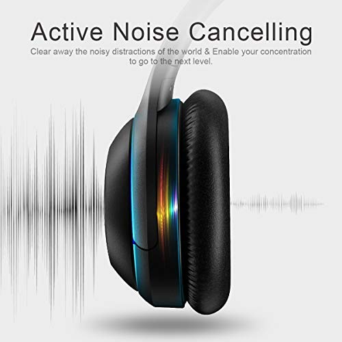 Active Noise Cancelling Headphones, iTeknic Bluetooth 5.0 Earphones, Foldable Wireless Over Ear Headsets Hi-Fi Stereo Sound, Bulit-in Microphone for MP3 Android IOS