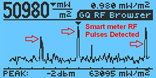 Advanced GQ EMF-390 Multi-Field Electromagnetic Radiation 3-in-1 EMF ELF Meter RF Spectrum Analyzer Ghost, Cell Tower Smart Meter Hidden WiFi Signal Detector RF up to 10GHz with Data Logger by GQ (Image #4)