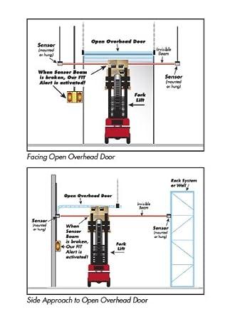Height Warning Sensor For Forklift Obstacles 1dbl Unit