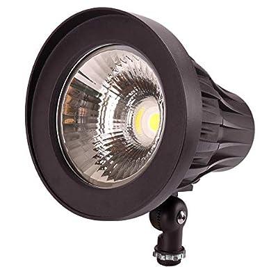 GKOLED LED Bullet Flood Lights