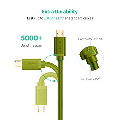 UGREEN Deluxe 1.5-Metre USB Type A to Micro USB Data Cable (Green)