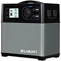 Suaoki 400Wh/120000mAh Portable Solar Generator Lithium ion Power Supply
