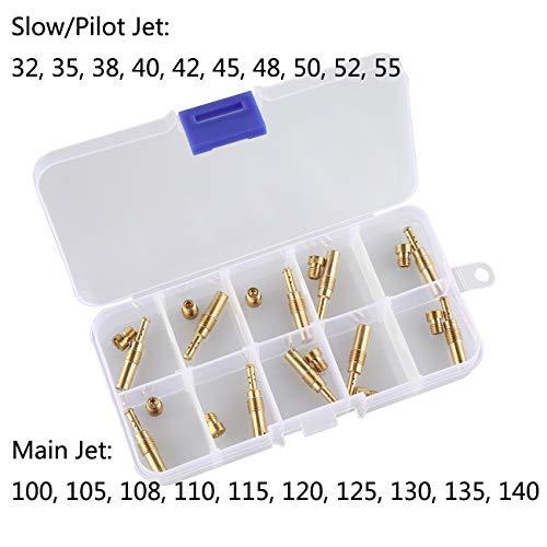 Bestselling Jets & Jet Kits