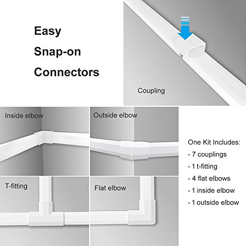 Cable Management Channel - CMC-02 Concealer Cord Cover - 250'' Wire Hider Raceway Kit - Organizing Wall Mount TV System Cable Runner Home Office - Value 2 Pack - 16X L15.7in, W1.18 H0.6in, White by Yecaye (Image #3)