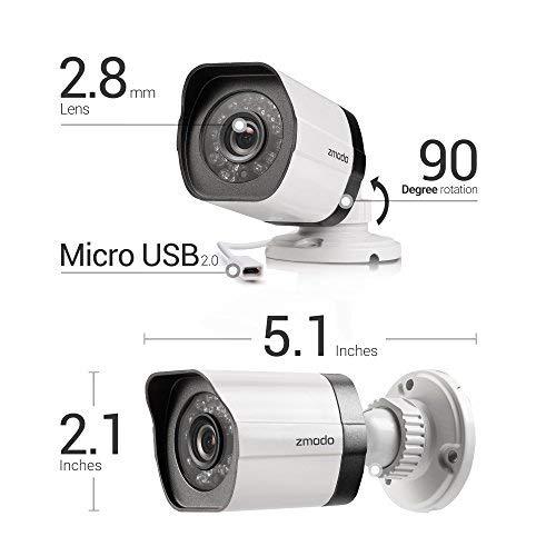 Zmodo 8 Channel Spoe Repeater For Zmodo Spoe Cameras Manual Guide