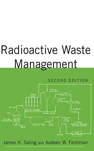 Radioactive Waste Management