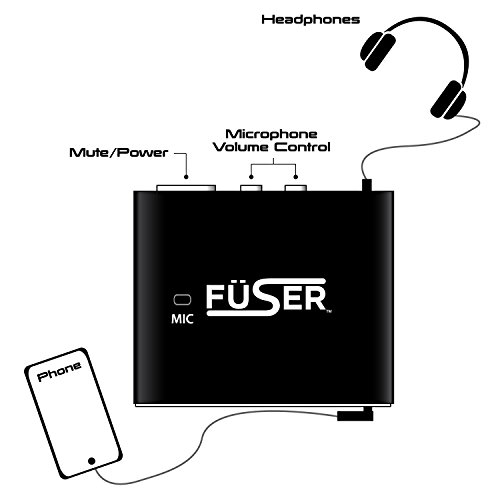 Fuser - Music & Ambient Sound Mixer for Headphones / Adds Natural Sounds & Amplifies Noises Around You with Your Music to Increase Awareness / Engage with Others While Never Missing a Beat