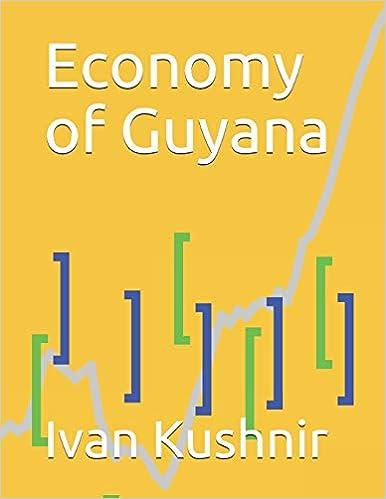 Economy of Guyana