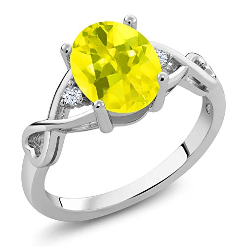 Gem Stone King 1.89 Ct Oval Canary Mystic Topaz 925 Sterling Silver Ring (Size 8)