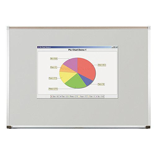 Best Rite Porcelain Multipurpose Markerboard Projection Plus Deluxe Aluminum Trim 4'H X -
