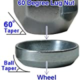 Adapter Washer to Convert 60 Degree Taper Lug Nut to Ball Socket - 10 Washers