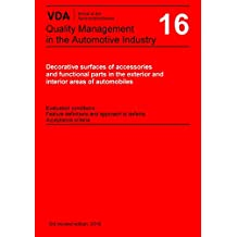 VDA 16 Decorative Surfaces of external fittings and functional parts