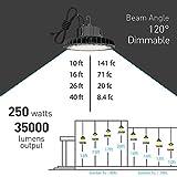 HYPERLITE LED UFO High Bay Lights 250W 35,000LM