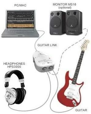 CONECTOR USB GUITARRA GUITAR LINK PC WINDOWS Y MAC: Amazon.es ...