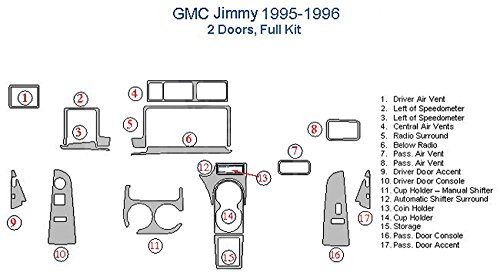 Jimmy Zebra (GMC Jimmy Full Dash Trim Kit, 2 Doors - Zebra Rosewood)