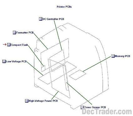 Amazon Com Hp Q7725 68003 Printer Memory Home Audio Theater