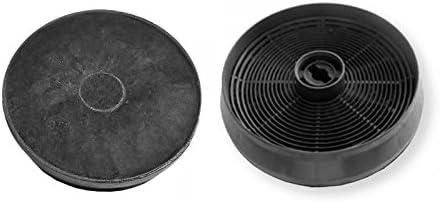2 filtro de carbón activo para Respekta Miz 2050 filtro de carbón campanas extractoras) filtro Campana filtro redondo Campana campana extractora Campana: Amazon.es: Grandes electrodomésticos