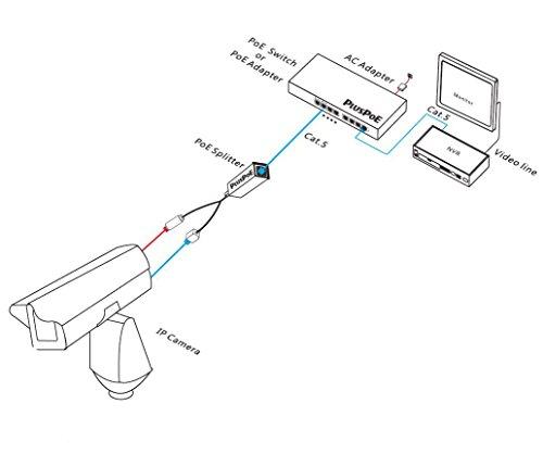 Camera Schematic