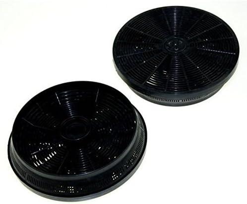 Candy – kit0248 Juego x 2 filtros de carbón para motor J para Campana Candy: Amazon.es: Hogar