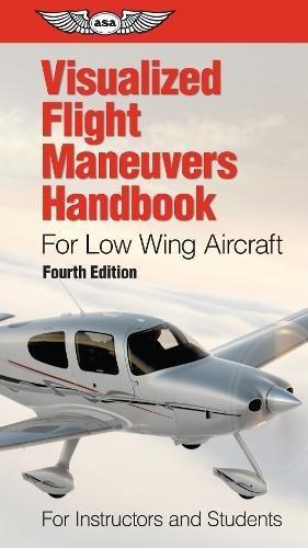 Aviation Wing - 5