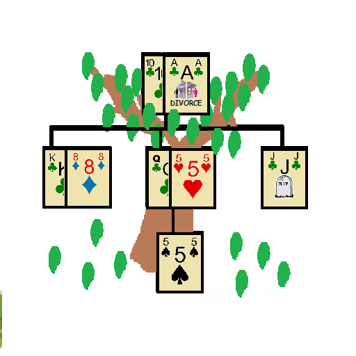 (Family Tree Solitaire)