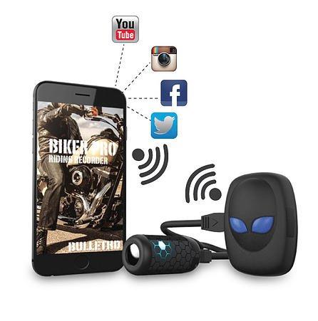 Dashcam iTracker BIKER PRO Vergleich 2015