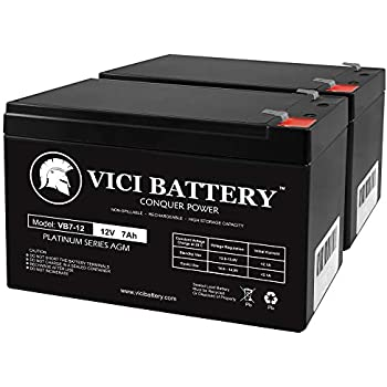 JohnLite Thor-X Replacement by VICI Battery Brand