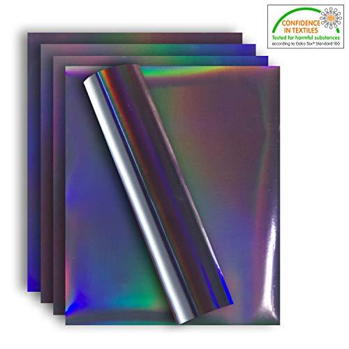 heat transfer iridescent