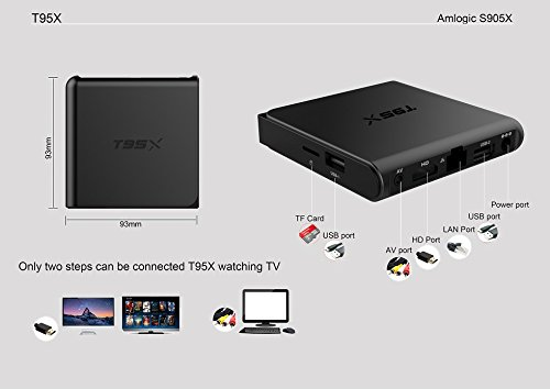 Zbfyzq T95x Network Television Set-top Box S905X hd Network Player 2G + 16G Android 6.0 by zbfyzq (Image #6)